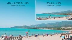 Compare new digital video standard 4K Ultra HD vs Full HD Stock Footage