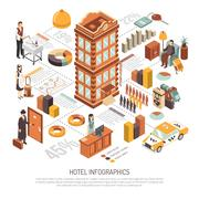 Hotel Infrastructure And Facilities Isometric Infographics Stock Illustration