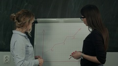 Young female business team working on a hand drawn graph on a flip chart Stock Footage