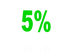Bouncing Green 5% Stock Footage