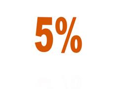 Bouncing Orange 5% Stock Footage