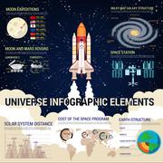 Universe infographic with space shuttle and Earth Stock Illustration