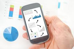 Business analysis concept on a smartphone Stock Photos