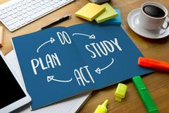PDSA - Plan Do Study Act  , Encouragement Time to Act Motivation Aspiration Kuvituskuvat