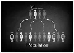 Research Process Sampling from A Target Population Stock Illustration