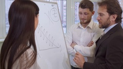 Businessman explaines something on flip chart to his partners Stock Footage