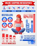 Woman shopping online via tablet. Infographics vector set with icons. Piirros