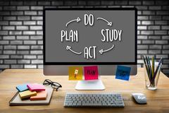 PDSA - Plan Do Study Act  , Encouragement Time to Act Motivation Aspiration Stock Photos