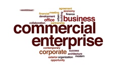 Commercial enterprise animated word cloud, text design animation. Stock Footage