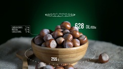 Infographic of Hazelnut with vitamins, microelements minerals. Energy Stock Footage