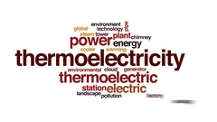 Thermoelectricity animated word cloud, text design animation. Stock Footage