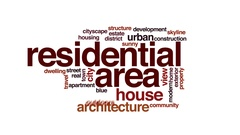 Residential area animated word cloud, text design animation. Stock Footage