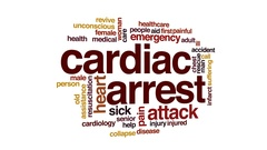 Cardiac arrest animated word cloud, text design animation. Stock Footage