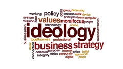 Ideology animated word cloud, text design animation. Kinetic typography. Stock Footage
