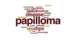 Papilloma animated word cloud, text design animation. Stock Footage