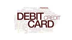 Debit card animated word cloud, text design animation. Kinetic typography. Stock Footage