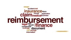 Reimbursement animated word cloud, text design animation. Stock Footage