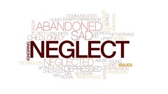 Neglect animated word cloud, text design animation. Kinetic typography. Stock Footage