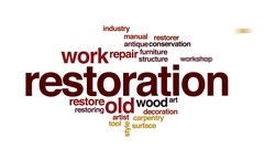 Restoration animated word cloud, text design animation. Stock Footage