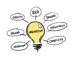 Innovation brainstorm vector Stock Illustration