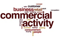 Commercial activity animated word cloud, text design animation. Stock Footage