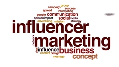 Influencer marketing animated word cloud, text design animation. Stock Footage