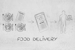 Restaurant smartphone app concept: choose, order, collect Stock Illustration