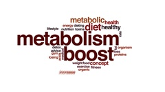 Metabolism boost animated word cloud, text design animation. Stock Footage