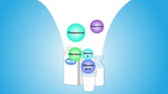 Animation of different nutrients in milk Stock Footage