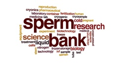 Sperm bank animated word cloud, text design animation. Stock Footage