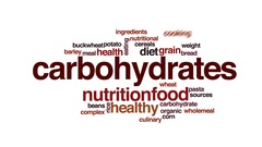 Carbohydrates animated word cloud, text design animation. Stock Footage