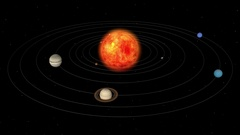 Solar System Planets Stock Footage