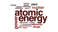 Atomic energy animated word cloud, text design animation. Stock Footage