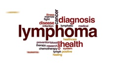 Lymphoma animated word cloud, text design animation. Stock Footage