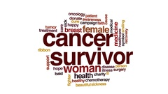 Cancer survivor animated word cloud, text design animation. Stock Footage