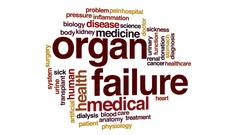 Organ failure animated word cloud, text design animation. Stock Footage