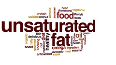 Unsaturated fat animated word cloud, text design animation. Stock Footage
