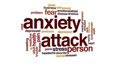 Anxiety attack animated word cloud, text design animation. Stock Footage