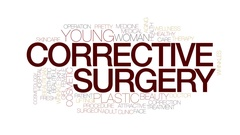 Corrective surgery animated word cloud, text animation. Kinetic typography. Stock Footage