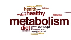 Metabolism animated word cloud, text design animation. Stock Footage