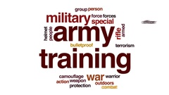 Army training animated word cloud, text design animation. Stock Footage