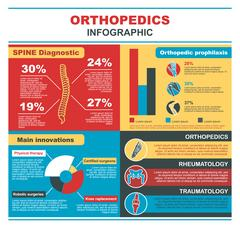 Orthopedic medicine infographics with charts Stock Illustration