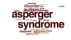 Asperger syndrome animated word cloud, text design animation. Stock Footage