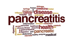 Pancreatitis animated word cloud, text design animation. Stock Footage