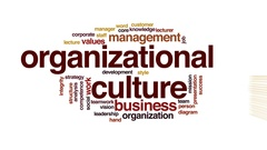 Organizational culture animated word cloud, text design animation. Stock Footage
