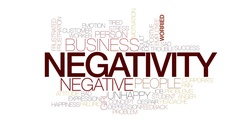 Negativity animated word cloud, text design animation. Kinetic typography. Stock Footage