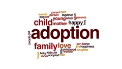 Adoption animated word cloud, text design animation. Stock Footage