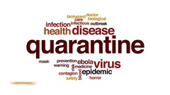 Quarantine animated word cloud, text design animation. Stock Footage