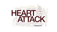 Heart attack animated word cloud, text design animation. Kinetic typography. Stock Footage