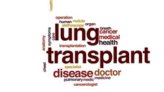 Lung transplant animated word cloud, text design animation. Stock Footage